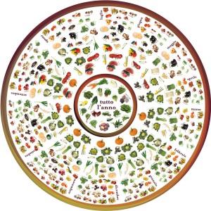 ruota_stagioni_slow-food